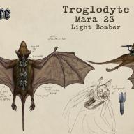 Panzerfäuste Spitfyre Troglodyte Light Bomber
